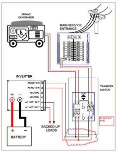 image result for generator transfer switch wiring how to connect rh pinterest com