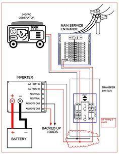 Generator transfer switch wiring diagram | Home Stuff in