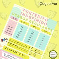 Pretérito Indefinido regular. #ele Spanish Class, Irregular Verbs, Note Cards, Spanish Grammar, Spanish Classroom