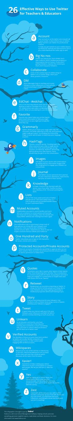 26 Effective Ways to use Twitter for Teachers and Educators Infographic - http://elearninginfographics.com/26-effective-ways-use-twitter-teachers-educators-infographic/