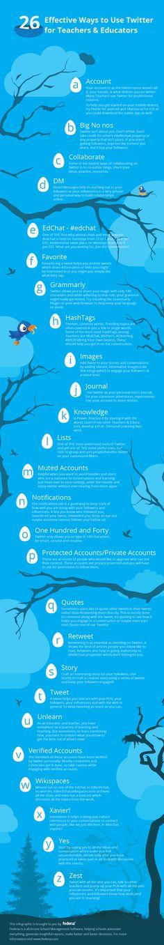26 formas efectivas de usar Twitter para profesores #infografia #socialmedia #education