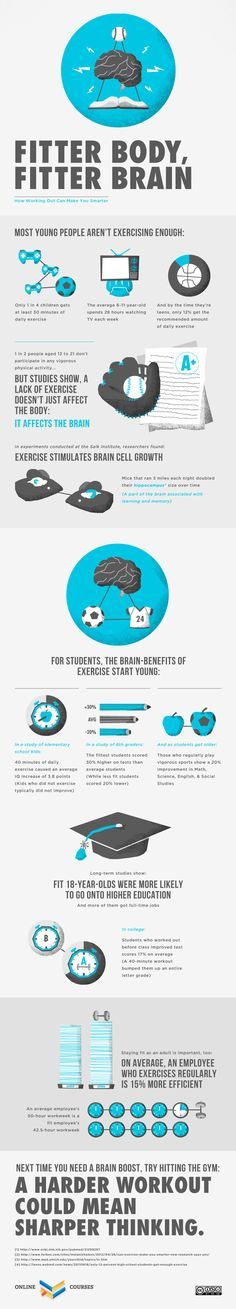 How Working Out Can Make You Smarter Infographic