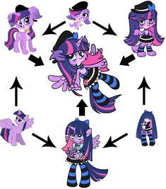 twilight  zoe Stocking fusion