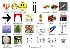 Woorden klank /ij/. Afbeelding Dutch Language, Language Arts, Learn Dutch, Kids Writing, Good Company, Spelling, Lettering, Teaching, Grade 1
