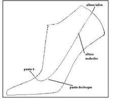 Bespoke Shoemaking Handmade Footwear Noble Footwear