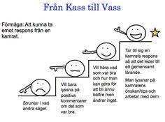 Att kunna ta emot kamrat respons kass till vass | Hammarbyskolan