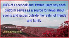 #Twitter #Facebook #LeadGeneration  #SEO  #DigitalMarketing #Blogging...