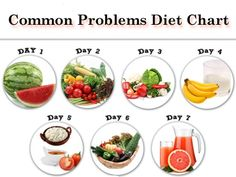 Eat clean weight loss tips