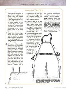 Split leg apron pattern Pottery Making Techniques: A Pottery Making Illustrated Handbook - Google Books
