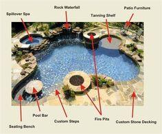 Awesome pool idea!