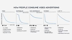 Facebook Marketing, Social Media Marketing, Online Marketing, Digital Marketing, Social Advertising, Video Advertising, Landing Page Optimization, Facebook Video, Competitor Analysis