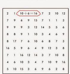 Number Bonds Worksheets, Mental Maths Worksheets, Maths Algebra, Maths Puzzles, Coding For Kids, Math For Kids, Homework Board, Sunday School Activities, Primary Maths