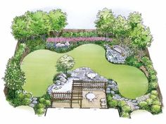 garden layout Eplans Landscape Plan - Water Garden Landscape from Eplans - House Plan Code Garden Design Plans, Landscape Design Plans, Backyard Landscape Design, Flower Landscape, Watercolor Landscape, House Landscape, Patio Design, How To Landscape, Back Yard Landscape Ideas