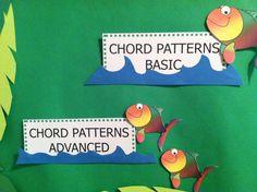 Music Safari Wall Fish Chord Patterns          2014-2015
