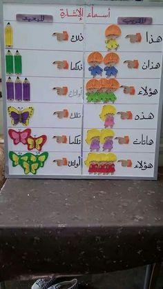 Arabic grammar- demonstrative nouns - أسماء الإشارة