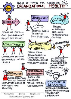 Leadership in a business context is challenging because its effectiveness depends not just on a leader's key traits but also on organizational decision making, competitive forces and constantly changing external situation. On the other hand, people want to work in healthier organization cultures