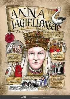 Anna Jagiellonka - Poczet królów polskich - PlanszeDydaktyczne.pl