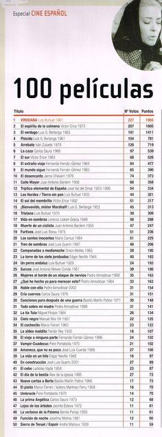 El Acorazado Cinéfilo - Le Cuirassé Cinéphile: 100 mejores películas españolas - Caimán Cuadernos de Cine - Mayo 2016