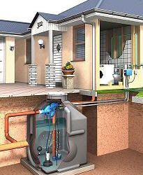 U201cdesign Of Underground Water Tanku201d的图片搜索结果