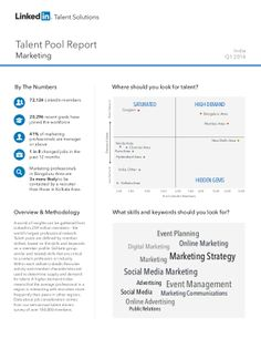 India Marketing | Talent Pool Report by LinkedIn Talent Solutions via slideshare