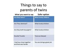 """I didnt mind any of the questions, except the """"I had my two close together so they were almost like having twins"""" NO theyre NOT. And the """"I always wanted twins"""". Twin Problems, Twin Humor, Identical Twins, Love Hug, How To Have Twins, Twin Brothers, Double Trouble, Twin Babies, Triplets"""