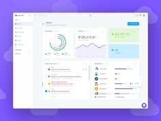 Hi guys, Designing a new dashboard for one of best CRM's on the market, the Agile CRM. Check the first screen which is a Dashboard Home screen for the sales department. The user can build out th...
