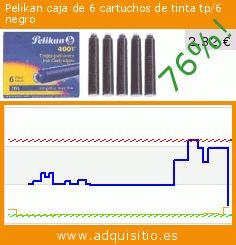 Pelikan caja de 6 cartuchos de tinta tp/6 negro (Productos de oficina). Baja 76%! Precio actual 2,32 €, el precio anterior fue de 9,71 €. https://www.adquisitio.es/pelikan/caja-6-cartuchos-tinta-0