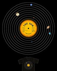 Score Solar System L