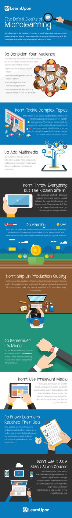 The Do's and Don'ts of Microlearning Infographic - http://elearninginfographics.com/dos-donts-microlearning-infographic/