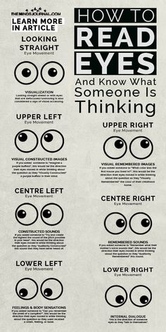 How to Read Eyes And Know What Someone Is Thinking Book Writing Tips, Writing Prompts, Reading Body Language, How To Read People, Mental And Emotional Health, Psychology Facts, Psychology Quotes, Self Improvement Tips, Useful Life Hacks