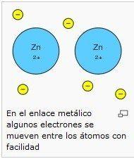 En el enlace metálico, se forma una nube de electrones, que son compartidos por todos los átomos.