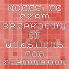 Pe exam dates in Melbourne
