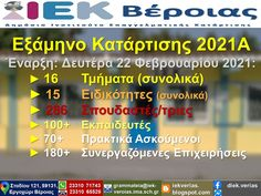 ΙΕΚ Βέροιας: Έναρξη των μαθημάτων του νέου εξαμήνου 2021Α τη Δε...