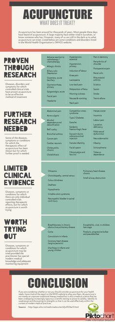 Infographics | TCM Wellness Services