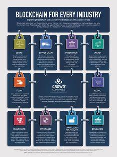 crypto trading programos