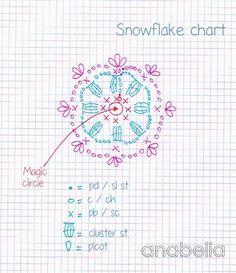 Snowflake-crochet-chart.jpg (552×639)