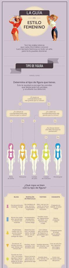 Guia completa de estilo femenino