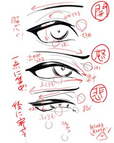 This Article For You Personally If You Love drawing tip and tricks Don't Ignore These Pointers Digital Art Tutorial, Digital Painting Tutorials, Concept Art Tutorial, Drawing Techniques, Drawing Tips, Eye Drawing Tutorials, Anime Poses Reference, Anatomy Reference, Drawing Expressions