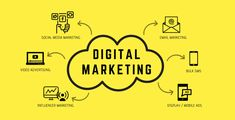 Looking for top digital marketing agency? Digitalrooar is India & Australia based online marketing company offers effective SEO, PPC and SMO services. Marketing Jobs, Digital Marketing Strategy, Online Digital Marketing, Best Digital Marketing Company, Marketing Training, Internet Marketing, Social Media Marketing, Internet Advertising, Marketing Strategies