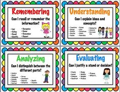 Blooms Taxonomy Poster, Bloom's Taxonomy, Instructional Technology, Instructional Strategies, Art Education Projects, Art Rubric, Problem Based Learning, Teaching Tips, Teaching Art