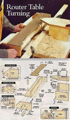 Router Table Turning - Router Tips, Jigs and Fixtures | WoodArchivist.com