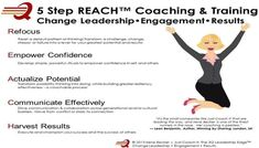 Change Leadership, Leadership Quotes, Train The Trainer, You At Work, Study Methods, Social Business, Talent Management, Keynote Speakers, Employee Engagement