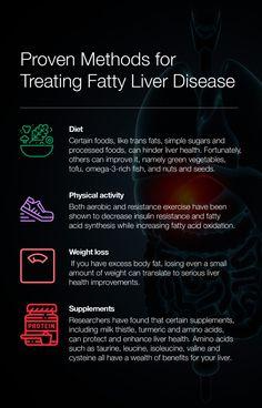 Liver Disease Diet, Liver Detox Diet, Fatty Liver Diet, Detox Your Liver, Healthy Liver, Liver Cleanse, Healthy Detox, Liver Cleansing Diet, Healthy Junk