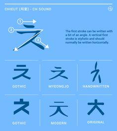 Geulja Geek - Chieut Korean Words Learning, Korean Language Learning, Chinese Language, German Language, Japanese Language, Spanish Language, French Language, Korean Handwriting, Korean Letters