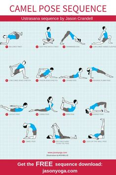 essential sequence evening wind down  my yoga sequences