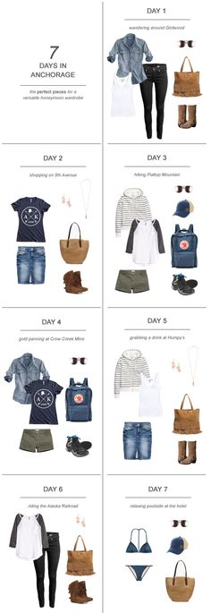 7 Days in Anchorage : The Perfect Pieces for a Versatile Honeymoon Wardrobe…