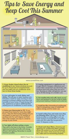 Graphic depicting ways homeowners can save money on cooling the home for Summer. Tips and ideas to stay cool and spend less on utility bills.