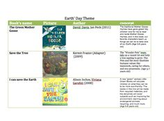 EARTH DAY BOOKS -  Emma's Place Day Book, This Book, Name Pictures, Book Names, Theme Days, Preschool Books, Child Love, Earth Day, Go Green