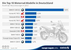 http://www.manager-magazin.de/unternehmen/autoindustrie/a-976140.html