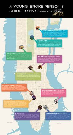 A young, broke person's guide to #NYC This comes in handy because we're young, broke, and we are in NYC... #PERFECT